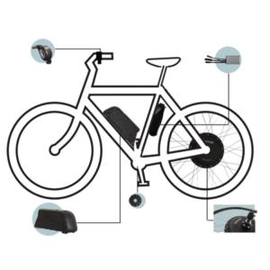przerabianie roweru na elektryczny