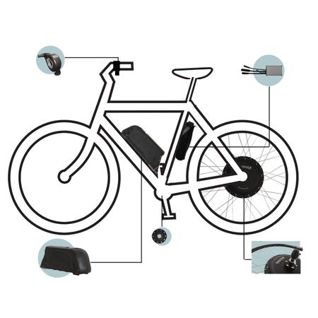 elementy roweru elektrycznego